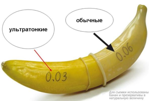 Ультратонкий и обычный презерватив